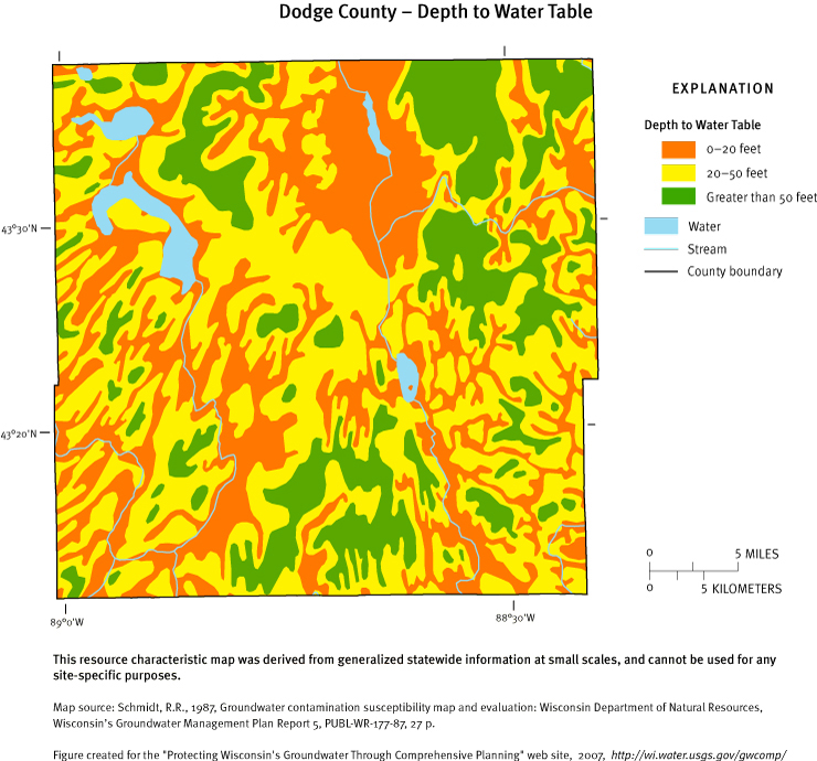 how to find out water table depth