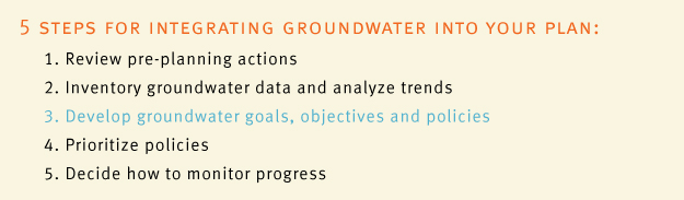 5 steps for integrating groundwater into your plan